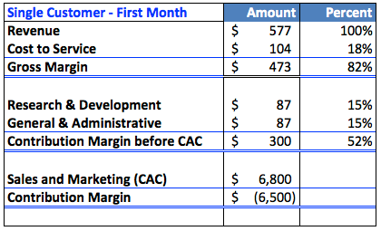 Single Customer First Month