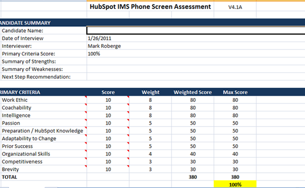Hubspot Phone Screen Card